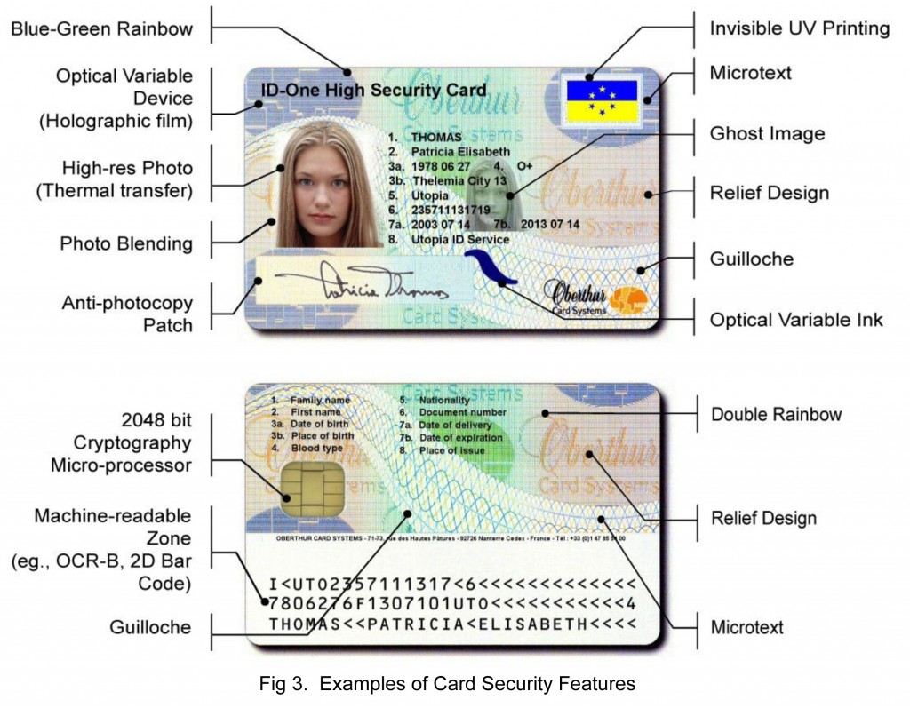 ID One national identity smart card features, Canada