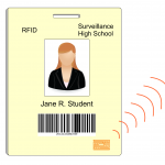 RFID badge & electronic circuit