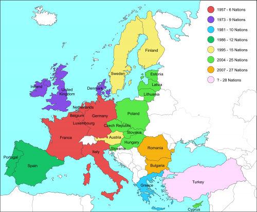 Growth of the European Union, a new world order