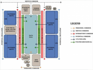 Utah data center, data hall layout, US Army Corp of Engineers