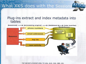 XKeyscore, NSA, the database of information; source: The Guardian
