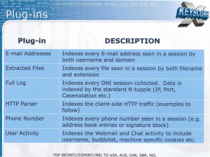 XKeyscore data capture, NSA; source: The Guardian