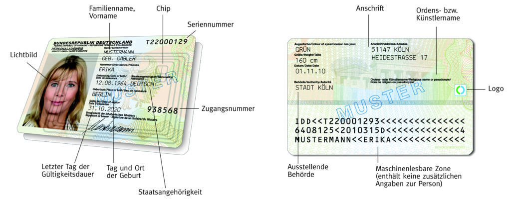 German ID card with RFID smart card features for biometrics