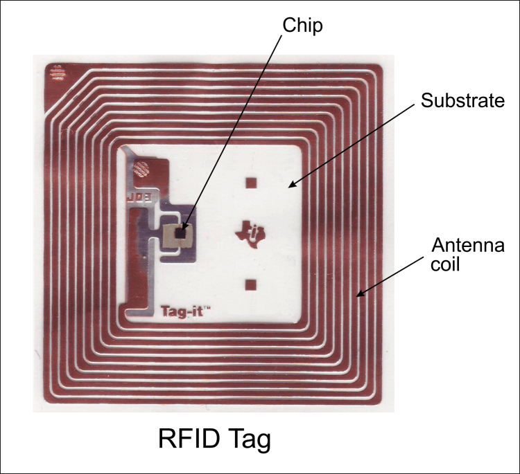 RFID chip and antenna, Texas Instruments