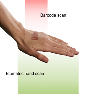 Hand with biometrics and barcode Mark being scanned