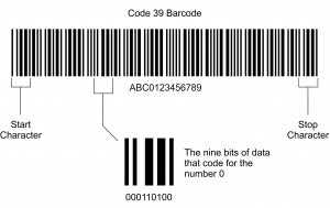 Code 39 Barcode Example