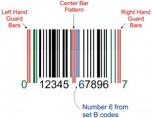 UPC-A Barcode and 666