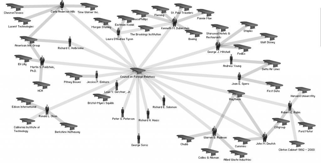 CFR-Interlocks-2004, Wikipedia